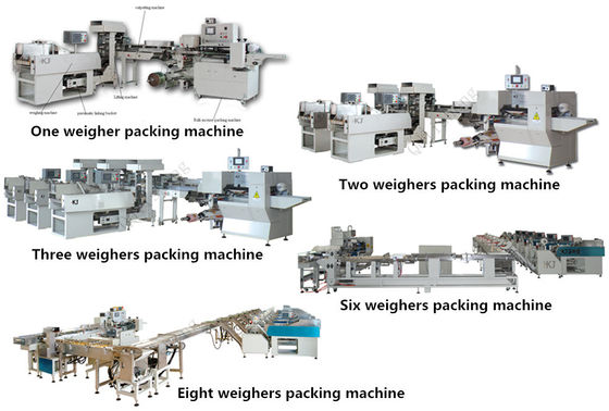 China Automatic Pillow Dry Noodle Packaging Machine Filling And Sealing Large Capacity factory